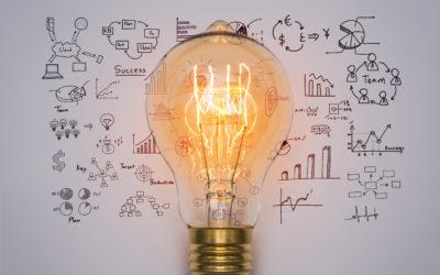 Piacvezérelt kutatás-fejlesztési és innovációs projektek támogatása – 2020-1.1.2-PIACI KFI pályázat